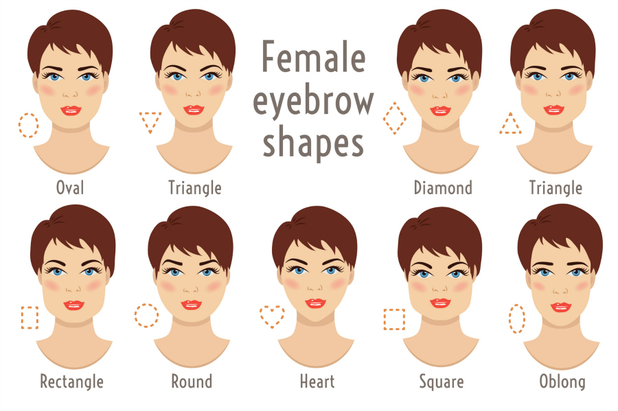 Eyebrow shapes to match your face/look   Mia Adora Beauty